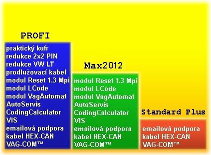 VAG-COM Max2008
